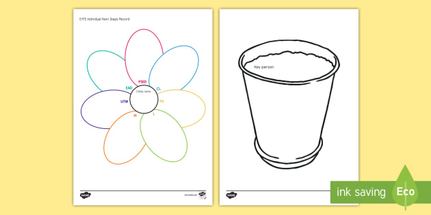 EYFS Editable Individual Next Steps Record Flower Pot Themed  - EYFS Assessment Resources, EYFS, Early Years, Nursery, Reception, targets, assessments, progress, pr