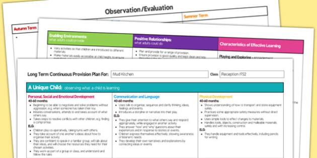 Mud Kitchen Editable Continuous Provision Plan Reception FS2