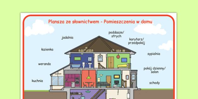 Plansza ze słownictwem Pomieszczenia w domu po polsku - mieszkanie