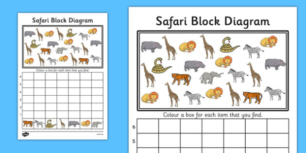Safari Block Diagram Worksheet    Activity Sheet