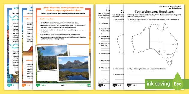 Australia's Natural Location Reading Comprehension Worksheet