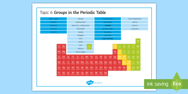 Edexcel Chemistry Topic 6 Groups in the Periodic table Word Mat - Word Mat, chemistry, edexcel, gcse, periodic table, element, elements, halogens, alkali metals, nobl