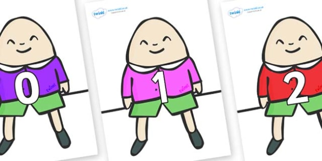 Numbers 0-50 on Humpty Dumpty - 0-50, foundation stage numeracy, Number recognition, Number flashcards, counting, number frieze, Display numbers, number posters