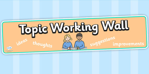 Topic Working Wall Display Banner - topic, working wall, banner