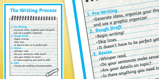 The Writing Process Display Poster