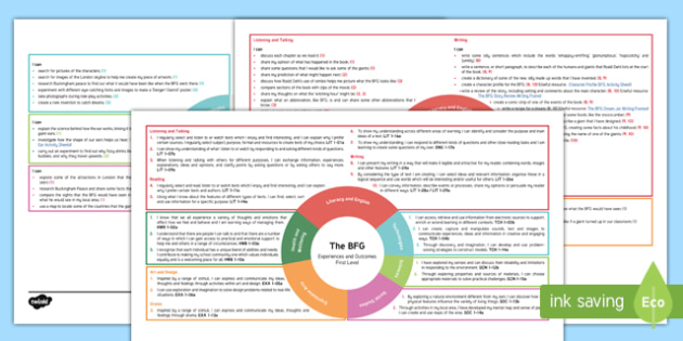 Topic Web First Level to Support Teaching on The BFG - Novel study, IDL, reading, Roald Dahl, interdisciplinary, plan, planner