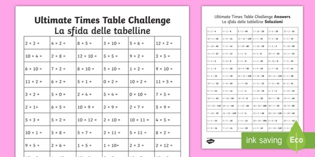 ultimate times tables challenge worksheet activity sheet. Black Bedroom Furniture Sets. Home Design Ideas