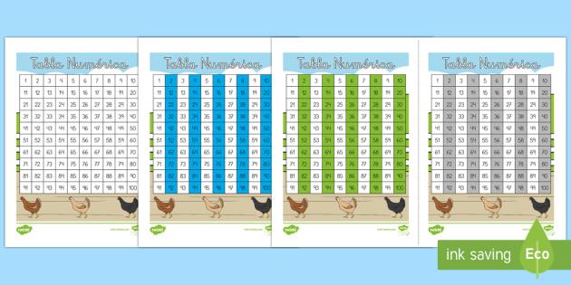 Tablanumérica: En la granja - En la granja, transcurricular, proyecto, animales, vaca, cerdo, oveja, pato, caballo, cabra, burro,