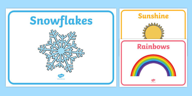 Editable Class Group Signs (Weather) - Weather, group signs, group labels, group table signs, rain, sun, snow, fog, cloud, table sign, teaching groups, class group, class groups, table label