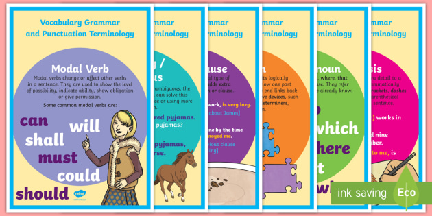 Year 5 Vocabulary, Grammar and Punctuation Terminology Display Posters - year 5, vocabulary, grammar, punctuation, terminology, display posters