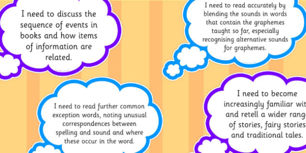 2014 National Curriculum Year 2 English Reading Assessment Thought Bubbles