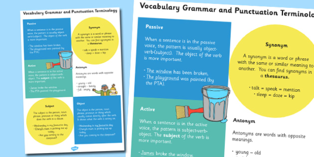 Y6 Vocabulary Grammar Punctuation Terminology Definition Poster