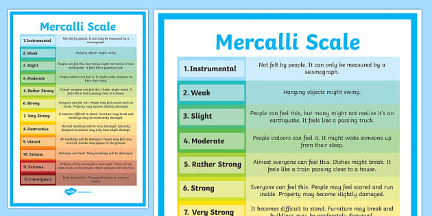 Mercalli Intensity Scale