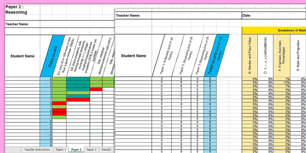 Y2 Reading Analysis Grid for KS1 2018 SATs Past Paper Assessment Spreadsheet