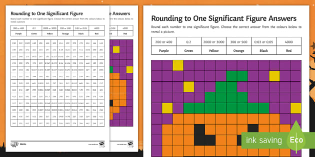 Halloween Rounding to Significant Figures: KS3 Maths Mosaic