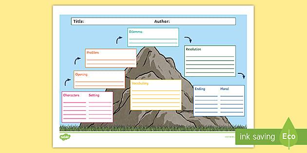 Story Mountain Worksheet - KS1 English Resource - Twinkl