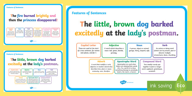 ks1 features of sentences display poster ks1 year 1 year 2 sentences. Black Bedroom Furniture Sets. Home Design Ideas