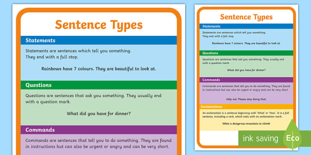 sentence types display poster -