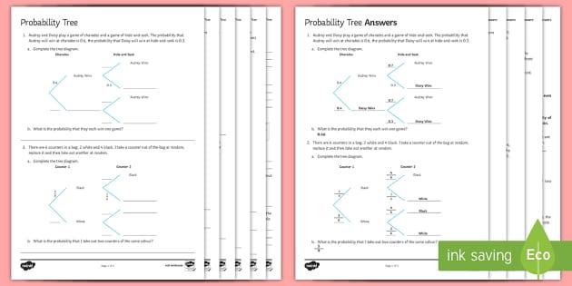 Probability Tree Diagrams Worksheet / Worksheet - probability ...
