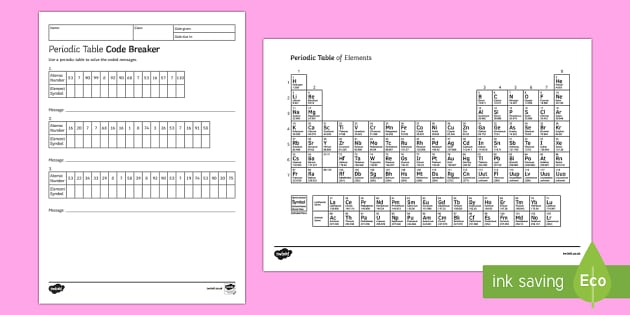 Chemistry the periodic table secondary resources page 1 periodic table code breaker homework activity sheet urtaz Gallery