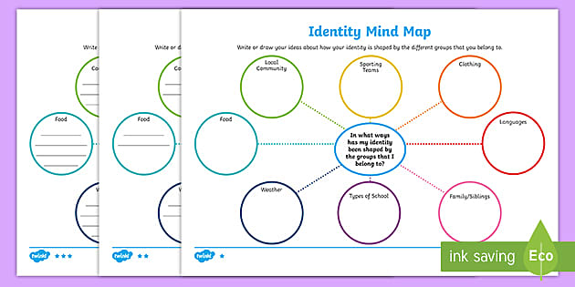 Identity Mindmap Differentiated Worksheet Teacher Made