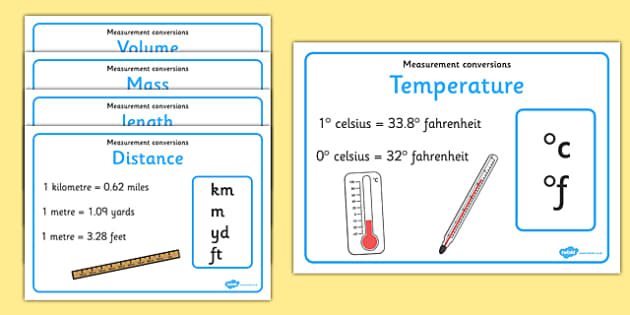 imperial and metric conversions posters