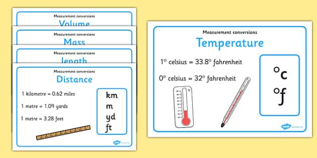 Measurement Conversion Display Posters Measurement Conversion