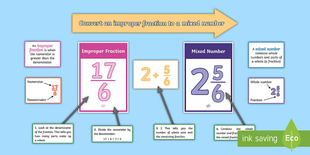 Year 5 Converting An Improper Fraction To A Mixed Number