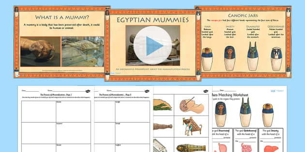 Ancient Egypt Timeline Ordering Activity Egyptians Order