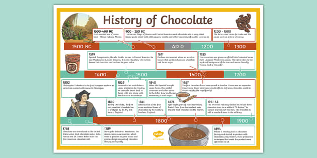 the history of chocolate 5 essay The letters g, b and e are heavily featured in the classic tale of goldilocks and the three bears this guided lesson uses the story to teach the letters g, b and e in a focused and fun narrative format.