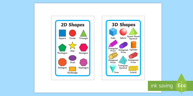 types of 2d and 3d shapes