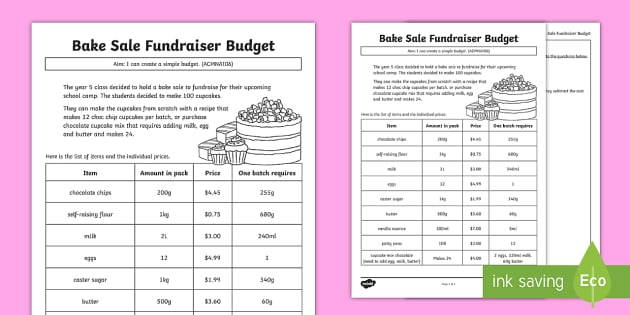Fundraiser Budget Template from images.twinkl.co.uk