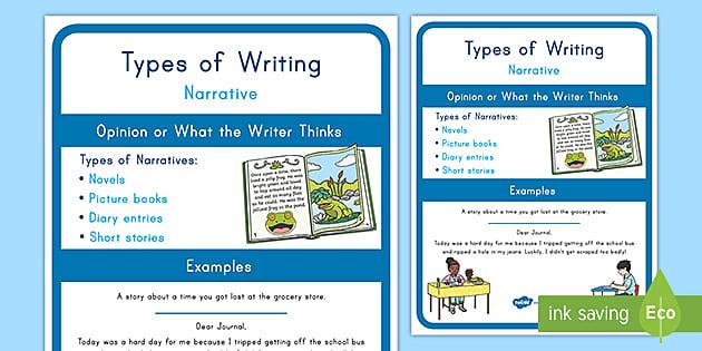 First Grade Narrative Writing Poster (teacher Made)
