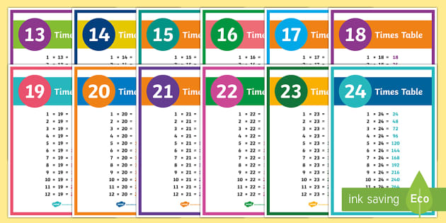 13 to 24 times table display posters home education maths for Table upto 20