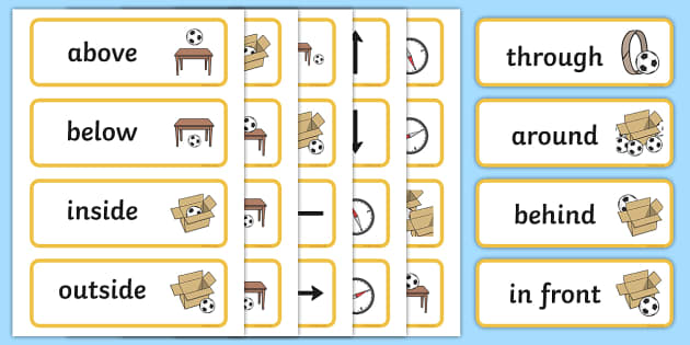 Positional Language Word Cards Postion Positional