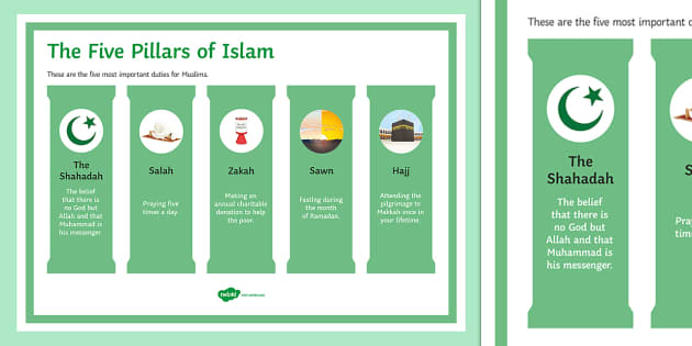 Five Pillars of Islam Display Poster - Islamic Practices GCSE
