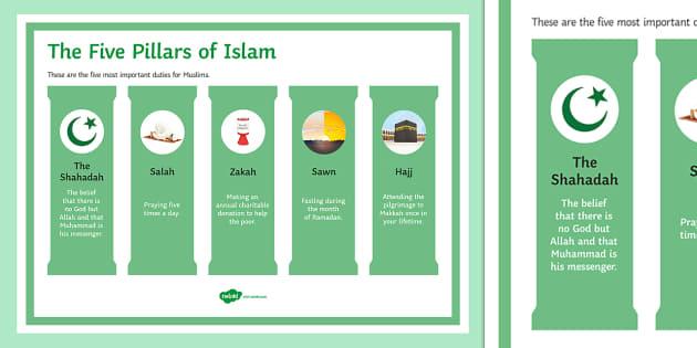 Five Pillars of Islam Display Poster - Islamic Practices GCSE