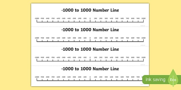 English In Italian: Numbers Minus 1000 To 1000 In 100s Number Line