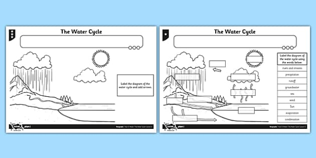 the water cycle worksheet activity sheet water cycle. Black Bedroom Furniture Sets. Home Design Ideas