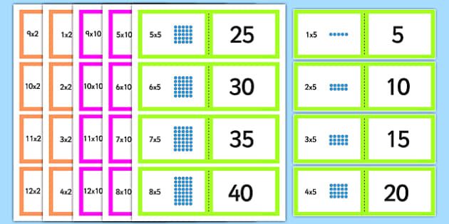 Array multiplication cards 2 5 and 10 times tables array for 10 x table game