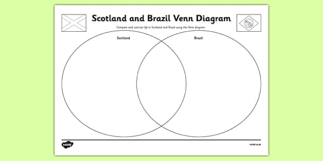 Scotland and brazil venn diagram worksheet activity sheet ccuart Images