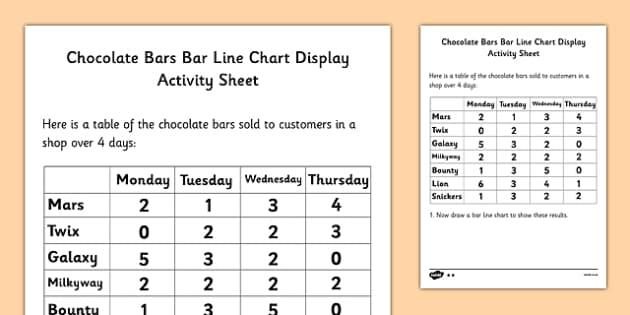 Chocolate Bars Bar Line Chart Worksheets - bar chart, line ...