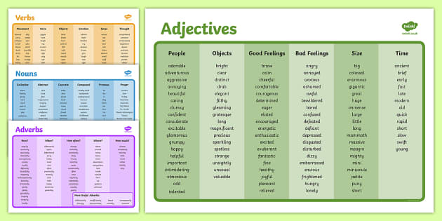 Adjective Adverb And Verb Mat Pack Adjective Adverb Verb