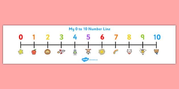 Numbers 0-10 Early Years (EYFS), number lines