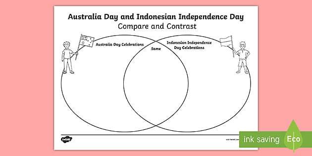 new   indonesian independence day and australia day venn