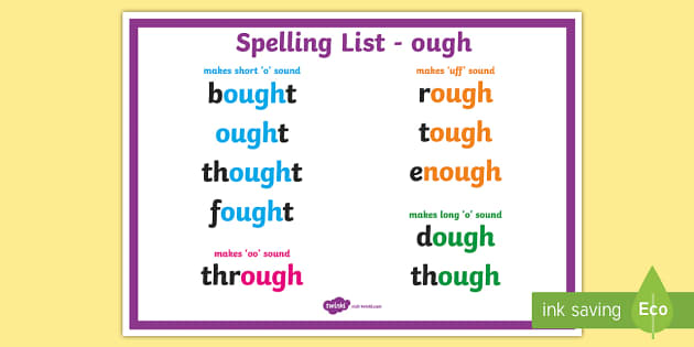 spelling ough words display poster cfe outdoor learning. Black Bedroom Furniture Sets. Home Design Ideas