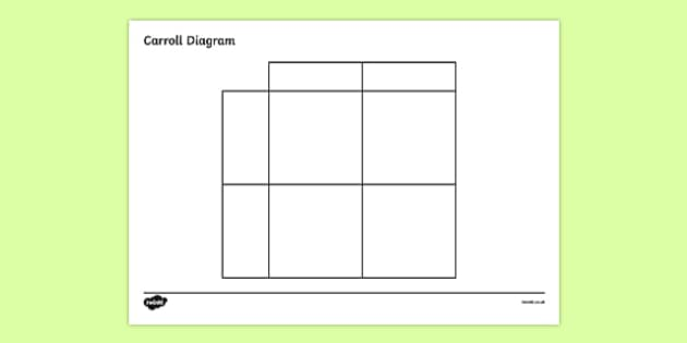 Carroll diagram template carroll diagram carroll diagram ccuart Images