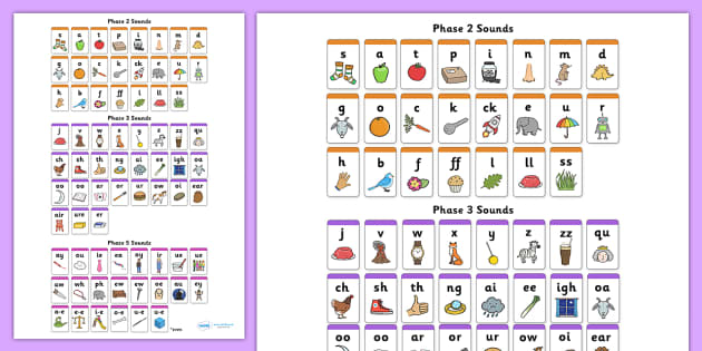 Phase 2 3 And 5 Wall Chart Phonemes Phase Chart Wall Chart