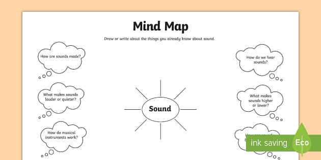 Sound Map Activity Sheet Worksheet Noise Science
