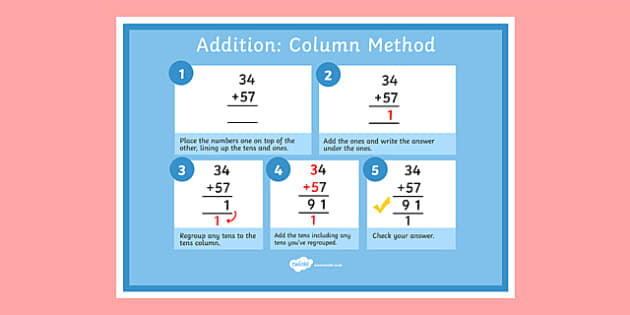 Addition Column Method Poster 2 Digit Numbers - addition